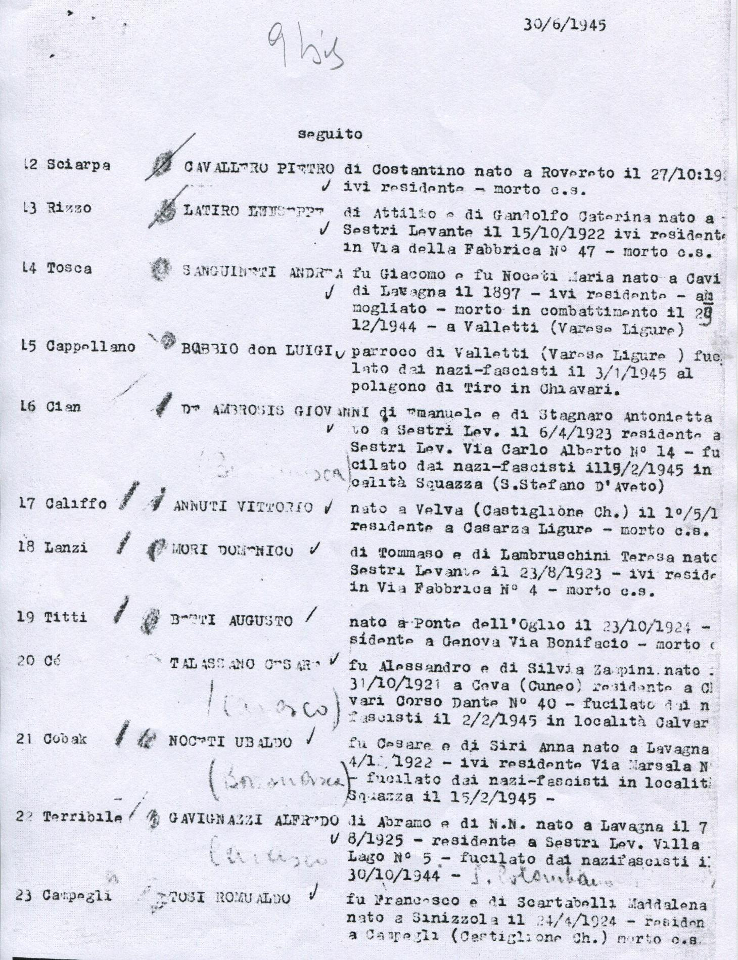 ELENCO DEI PARTIGIANI CADUTI. 2