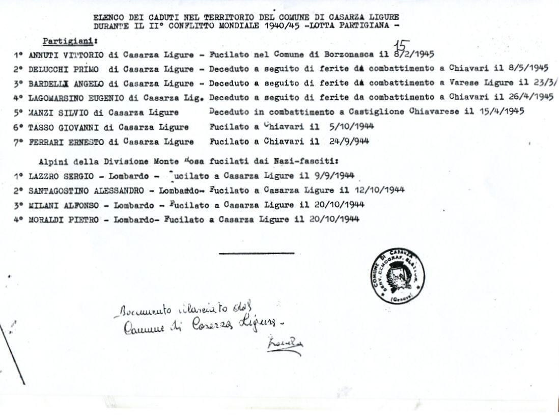 Elenco dei Partigiani Caduti nel Comune di Casarza Ligure